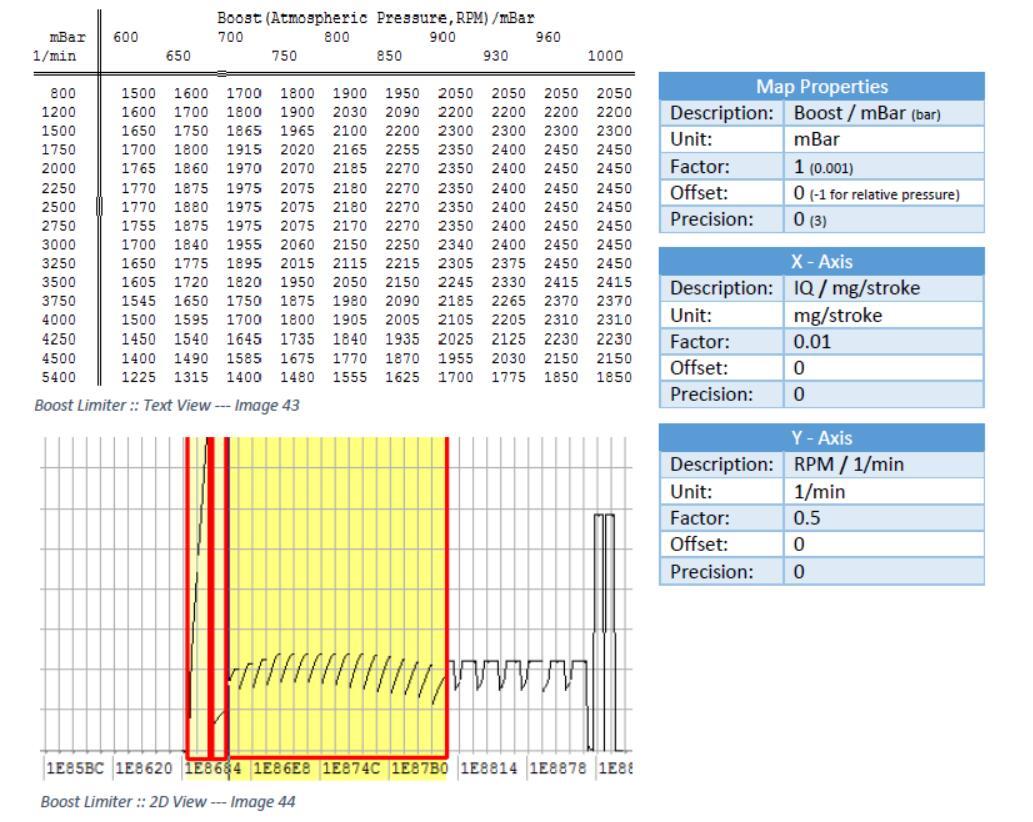Audi A4 VAG EDC17 ECU Tuning Guide by WinOLS