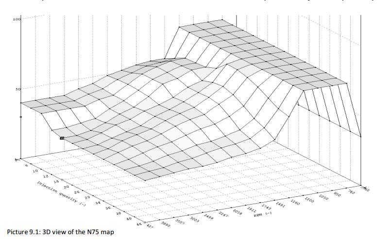 VW Golf 3 TDI VP37 ECU Remap Guide by WinOLS     OBD2