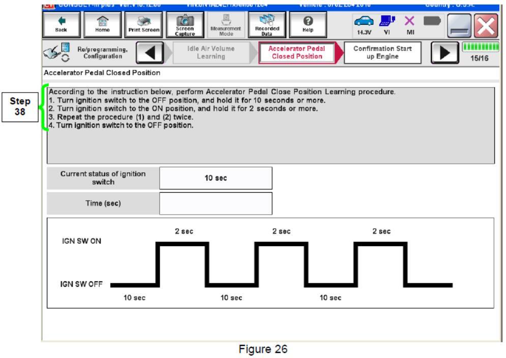 Nissan Consult 3 Plus Reprogramming ECU TCM Guide (27)