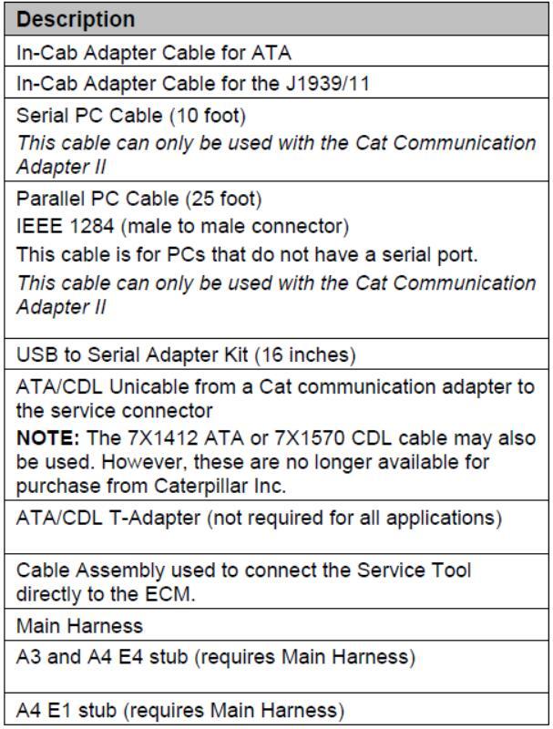 How to Setup Caterpillar CAT ET Diagnostic Adapter 3,II,I (9)