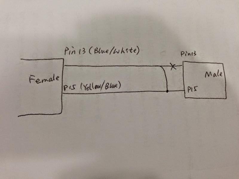 install-code-NBT-iDrive (34)