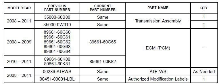 Repair-Lexus-LX570-AB60F-Transmission-ClutchBrake-Damage-2