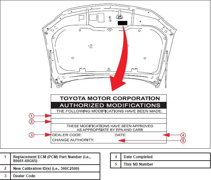 Repair-Lexus-LX570-AB60F-Transmission-ClutchBrake-Damage-3